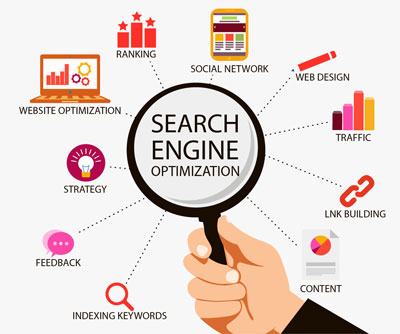 SEO-Components-Magnified-1